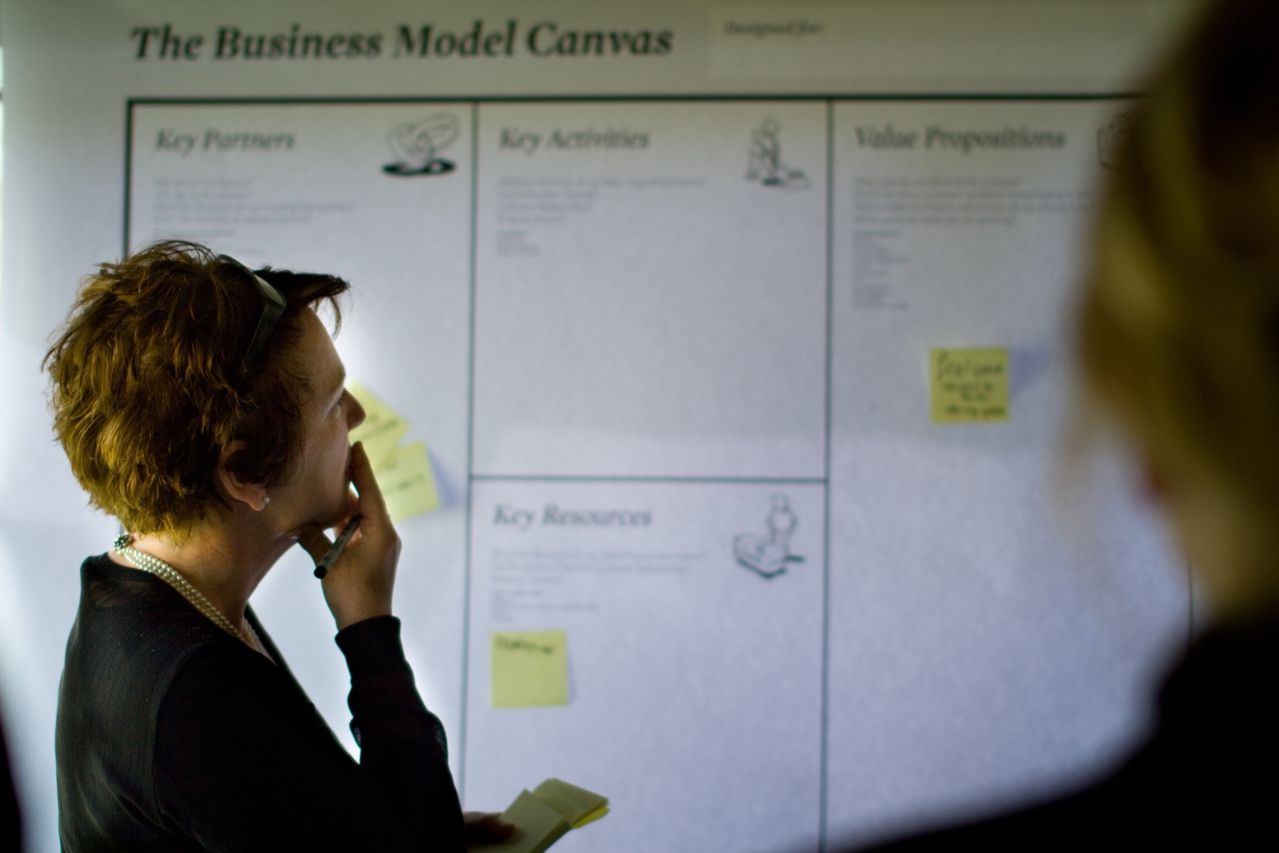 Business Modeling Canvas Image